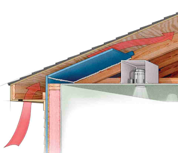 Attic Ventilation and Sizing