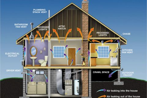 NorthStar image of home weatherization and air sealing